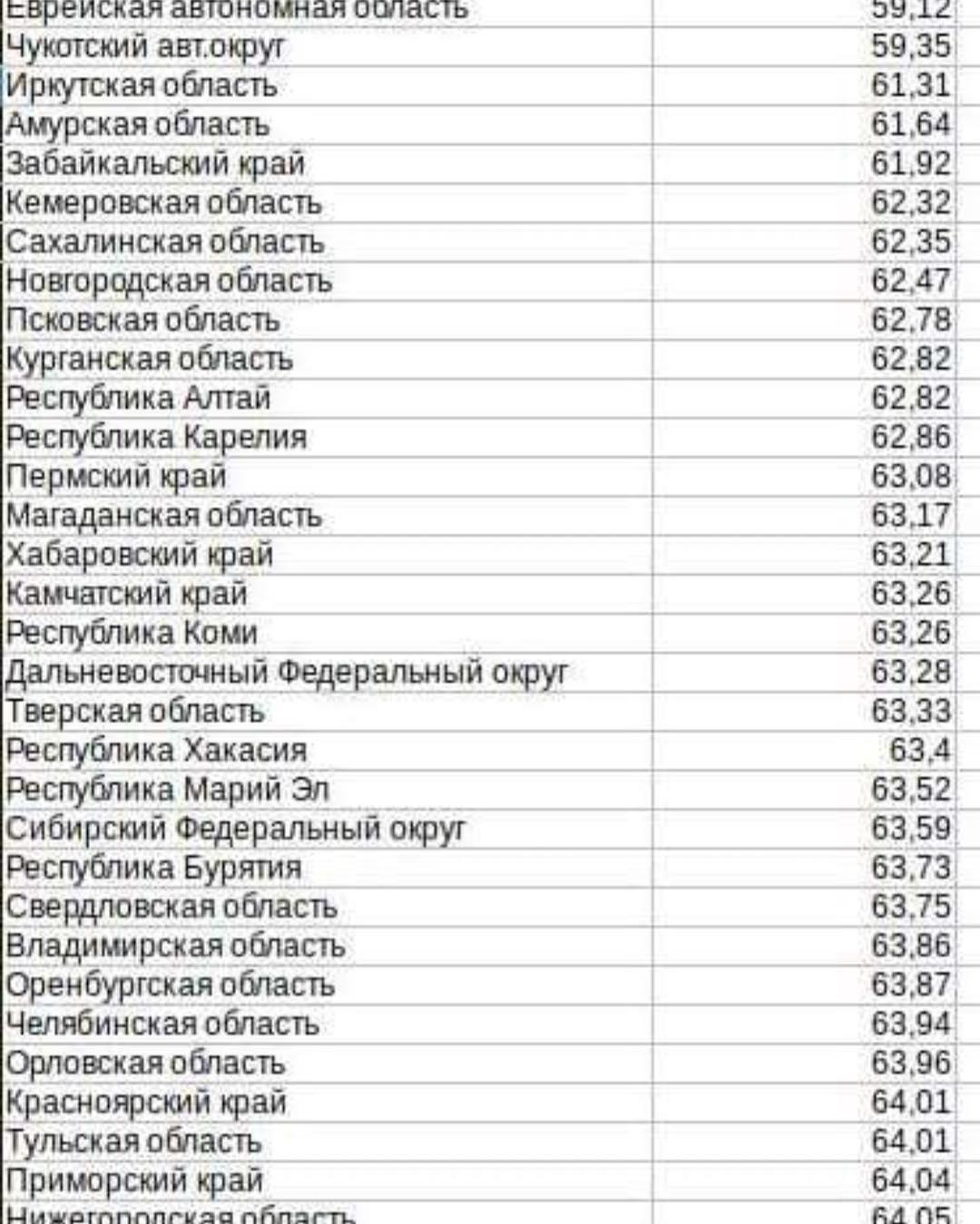 https://obaldela.ru/wp-content/uploads/2018/06/33721539_411667265977090_1024531055090073600_n.jpg